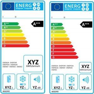 eficienta energetica combina frigorifica
